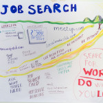 Plays Well With Others – More Thoughts on the Job Search
